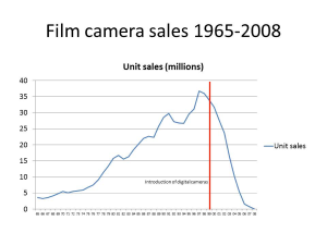 Sales of film cameras - 1965 to 2008